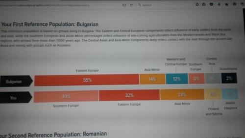 Ancestors.Bulgarian