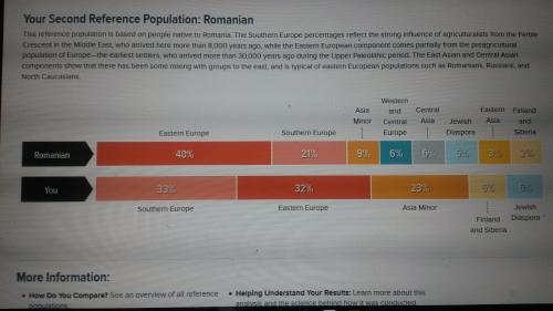 Ancestors.Romanian