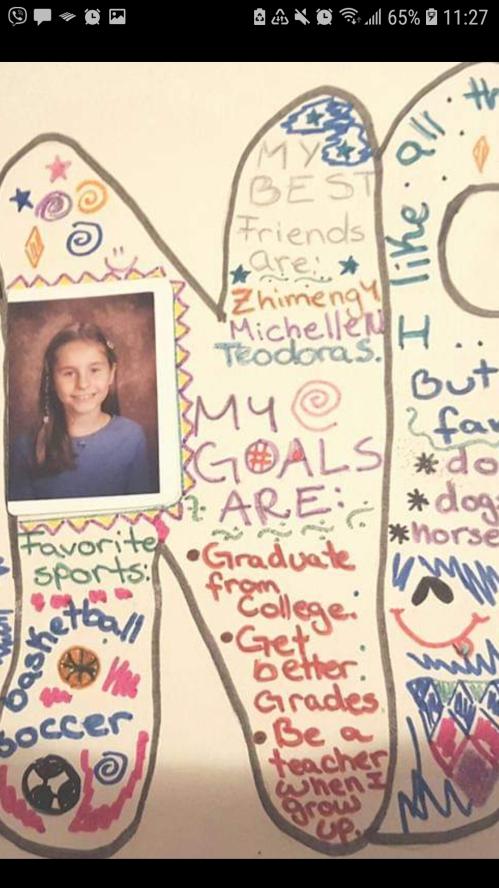 Ana.5th.grade